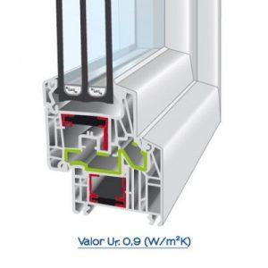 Serie re 80 pvc 301 la ventana certificada passivhaus - Tejados de pvc ...